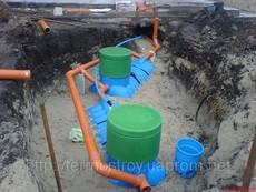 Монтаж инженерных систем водопровода, отопления, канализации